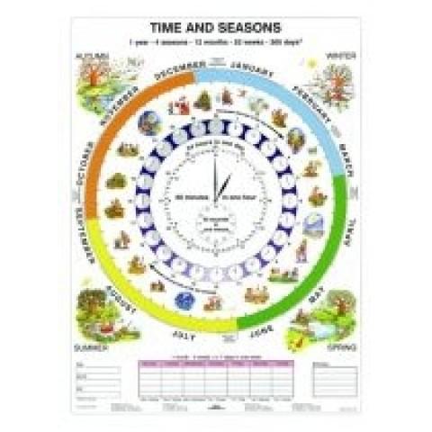 Time and season