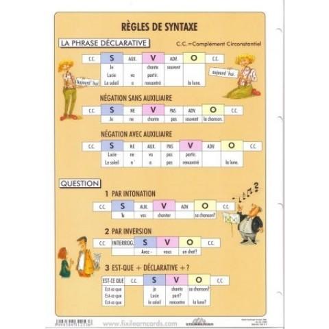 Regles de Syntaxe