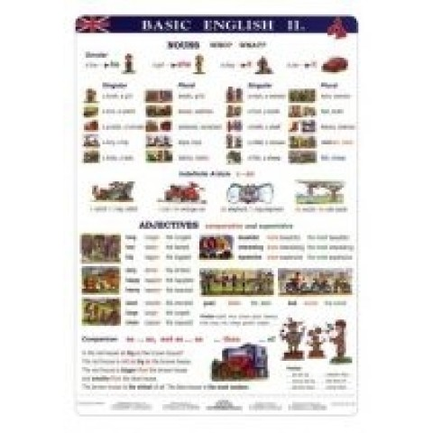 Basic English II