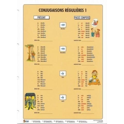 Conjugaisons Regulieres 1